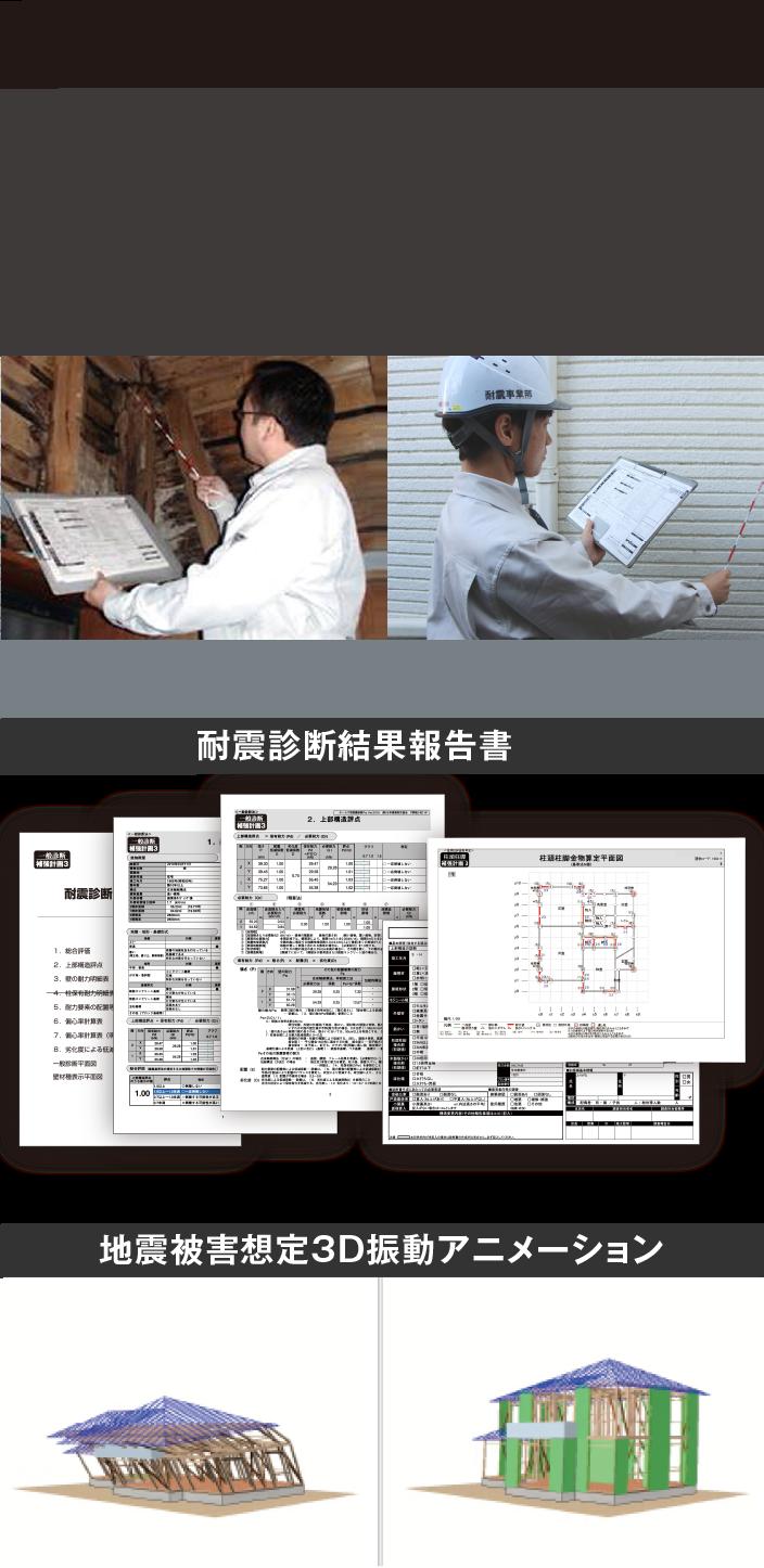 主な診断項目。柱・壁の傾斜計測、建物の寸法、屋根・外壁材の劣化状況確認、基礎の配筋調査、梁・筋交い位置の確認、天井裏調査、床下調査など